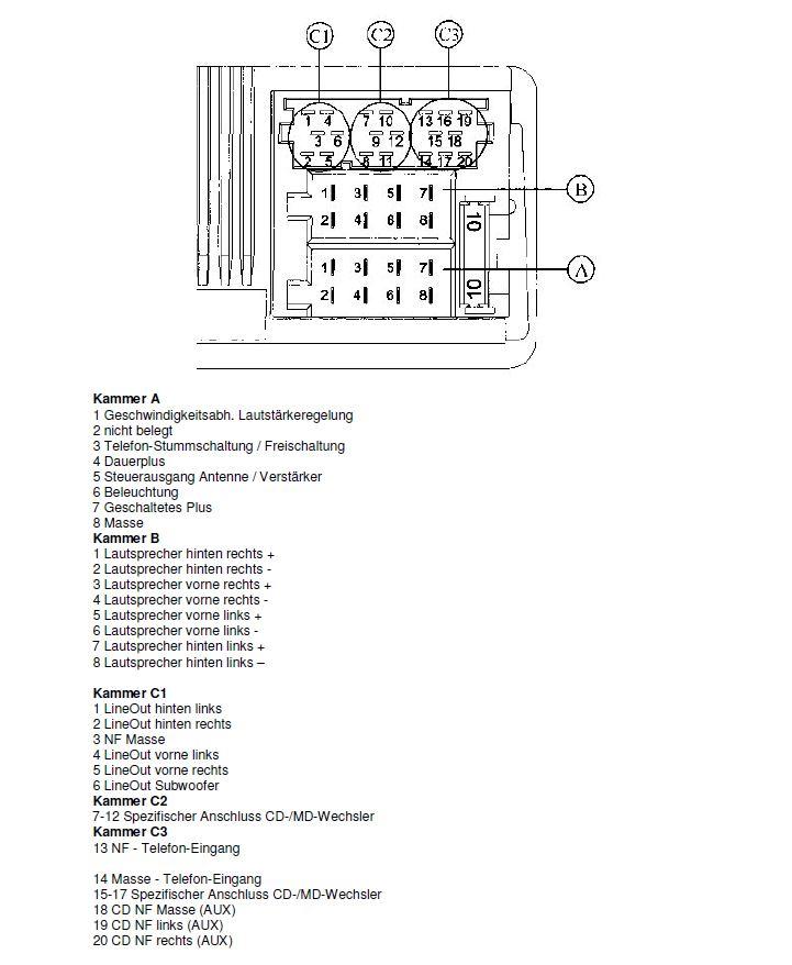 Ausgezeichnet Stromstecker Schaltplan Fotos - Die Besten ...